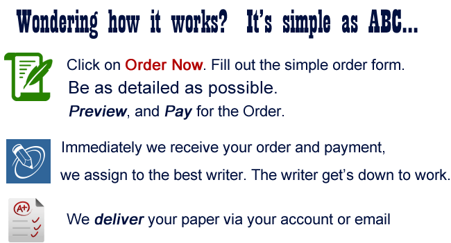 how-our-writing-process-works-